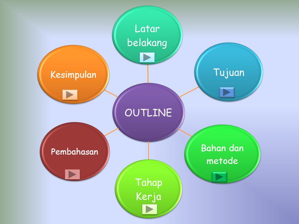 OUTLINE Tujuan Latar belakang Tahap Kerja Bahan dan metode Kesimpulan