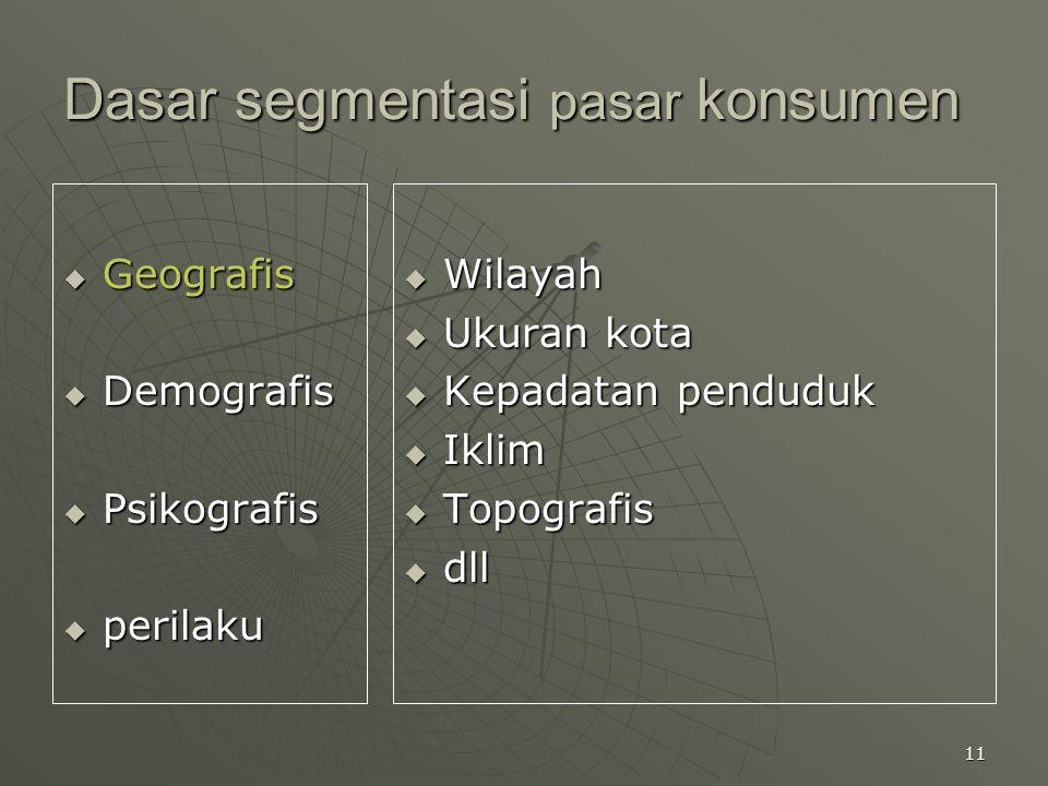 Dasar segmentasi pasar konsumen