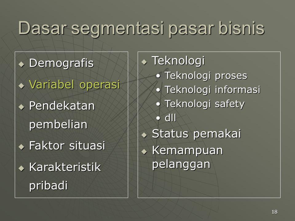 Dasar segmentasi pasar bisnis