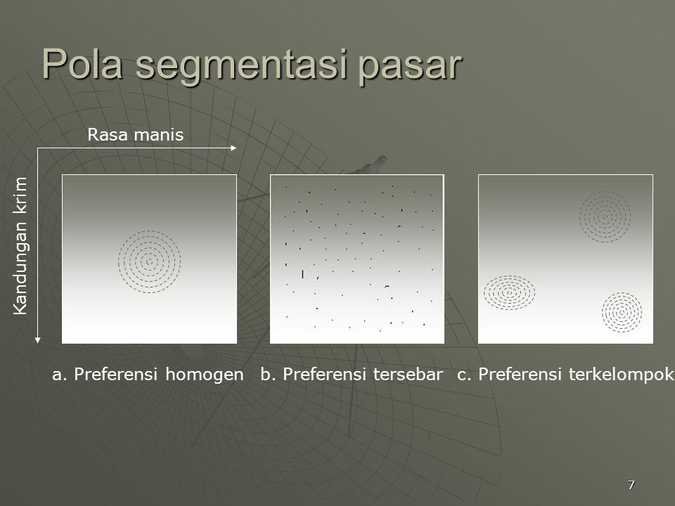 Pola segmentasi pasar Rasa manis Kandungan krim a. Preferensi homogen