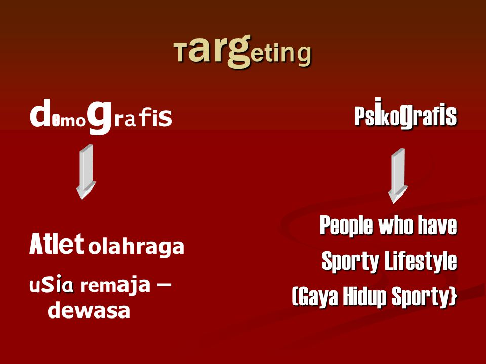 demografiS Atlet olahraga Targeting Psikografis People who have