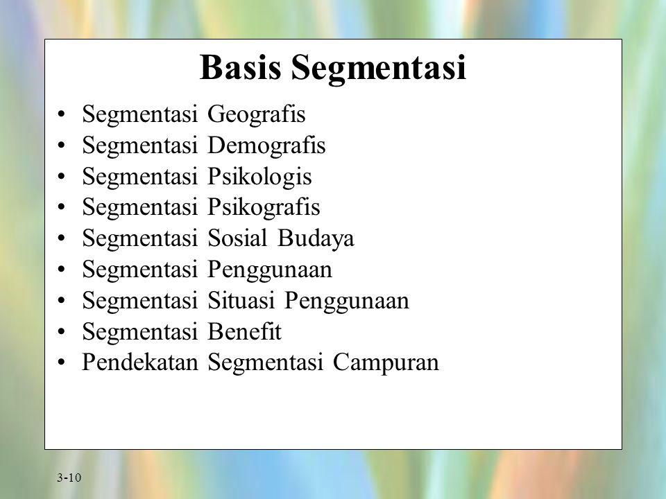 Basis Segmentasi Segmentasi Geografis Segmentasi Demografis