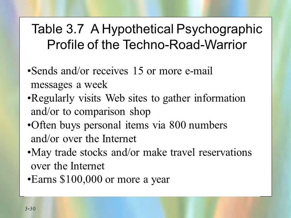 Table 3.7 A Hypothetical Psychographic Profile of the Techno-Road-Warrior