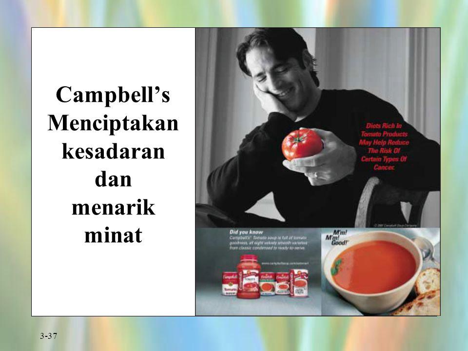 Campbell's Menciptakan kesadaran dan menarik minat