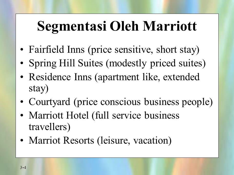 Segmentasi Oleh Marriott