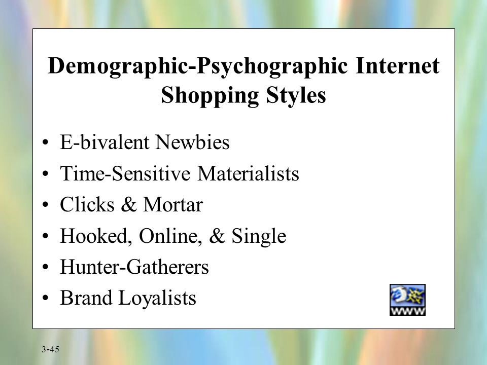 Demographic-Psychographic Internet Shopping Styles