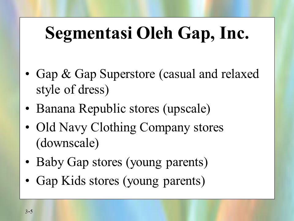 Segmentasi Oleh Gap, Inc.