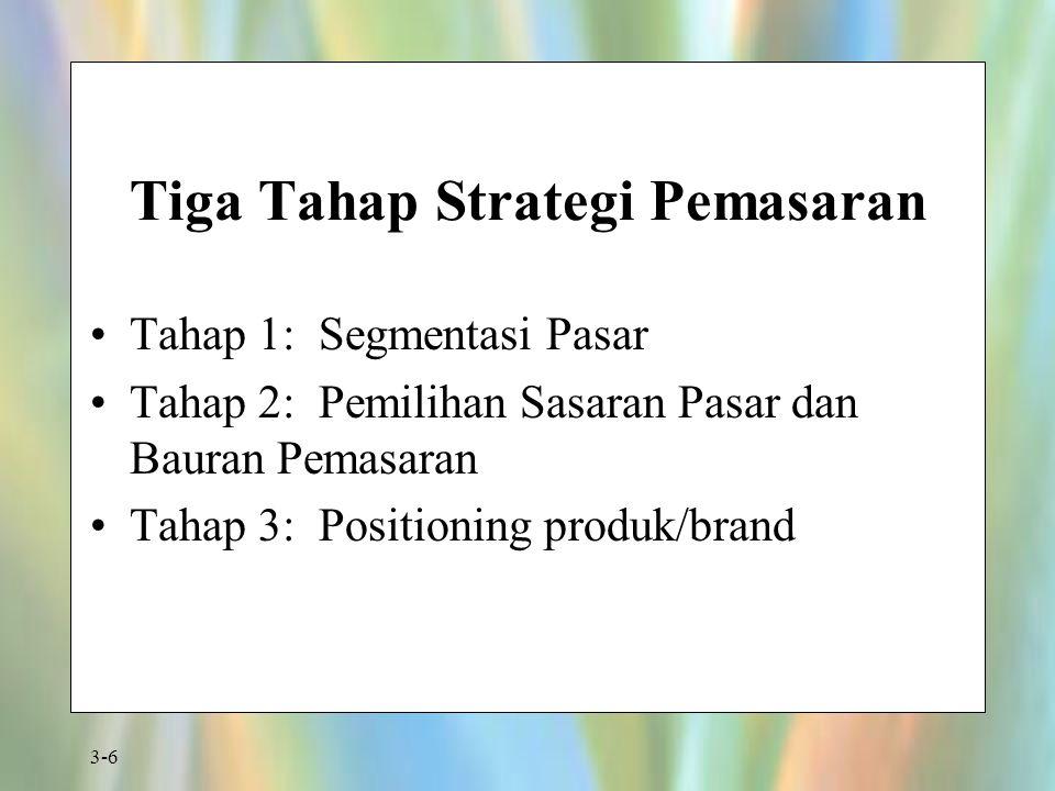 Tiga Tahap Strategi Pemasaran