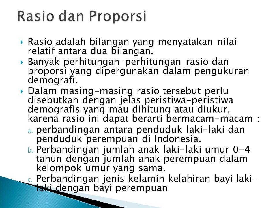 Rasio dan Proporsi Rasio adalah bilangan yang menyatakan nilai relatif antara dua bilangan.