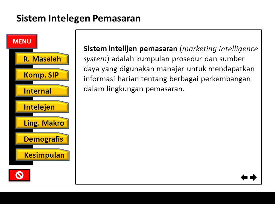Sistem Intelegen Pemasaran