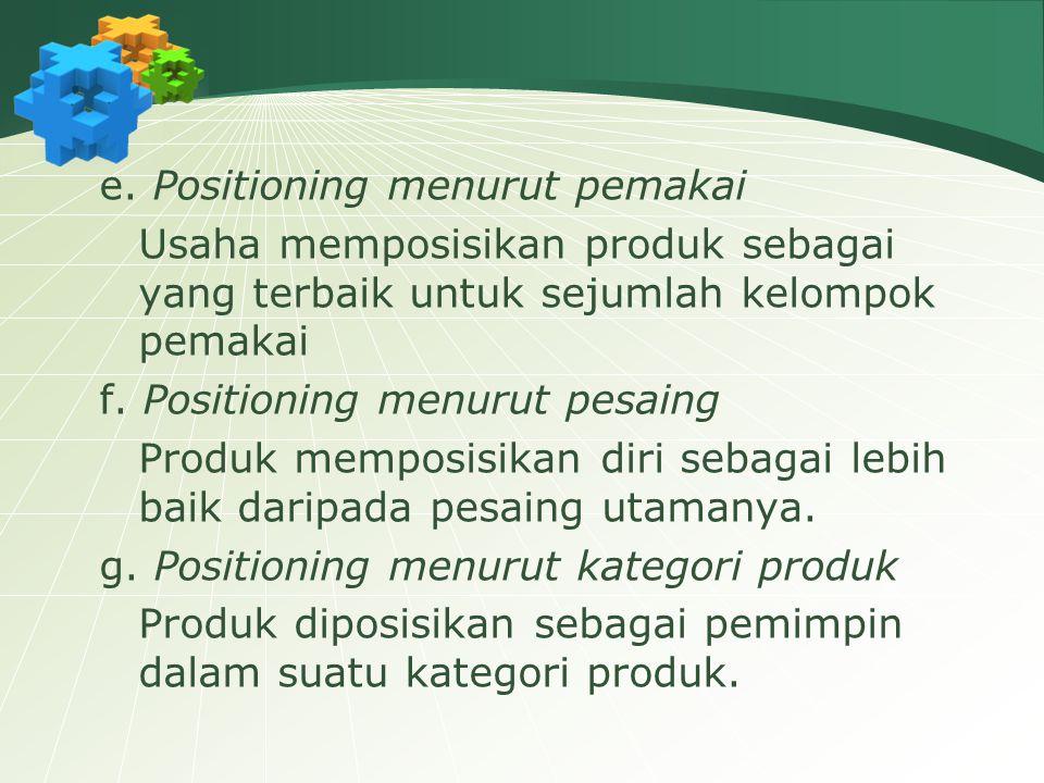 e. Positioning menurut pemakai