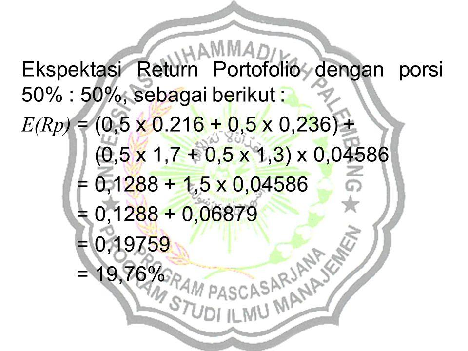 Ekspektasi Return Portofolio dengan porsi 50% : 50%, sebagai berikut :