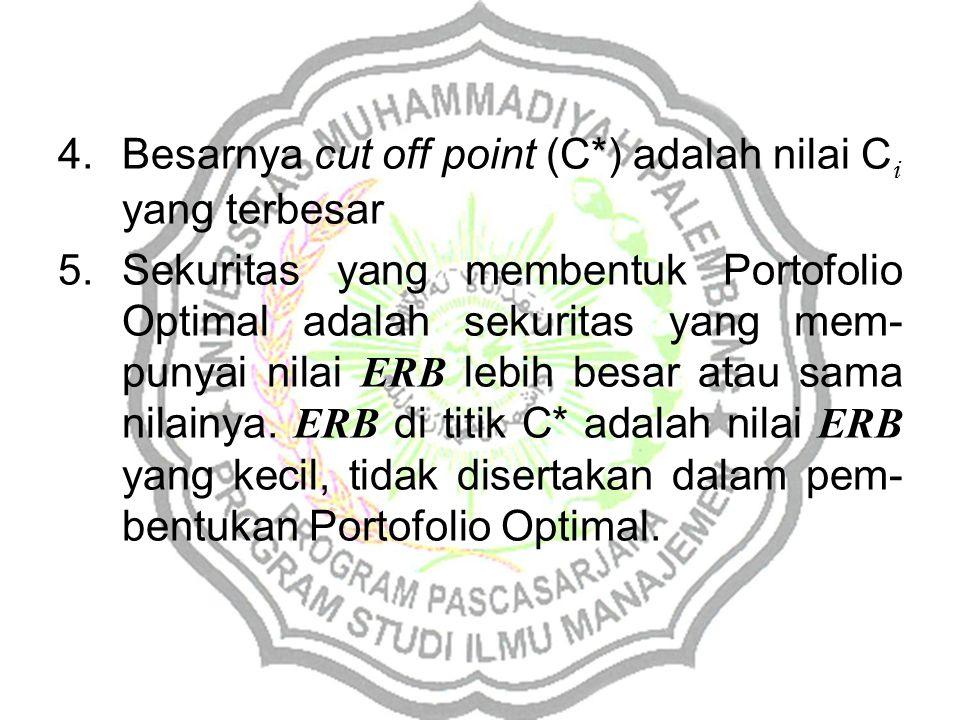 Besarnya cut off point (C*) adalah nilai Ci yang terbesar
