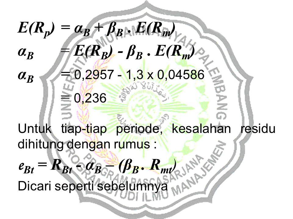 E(Rp) = αB + βB . E(Rm) αB = E(RB) - βB . E(Rm)