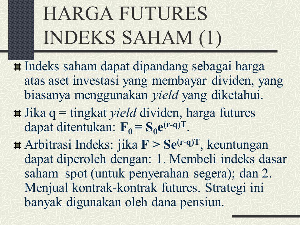 HARGA FUTURES INDEKS SAHAM (1)