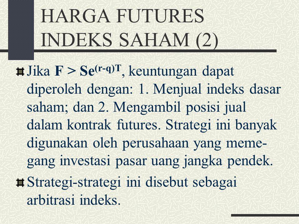 HARGA FUTURES INDEKS SAHAM (2)