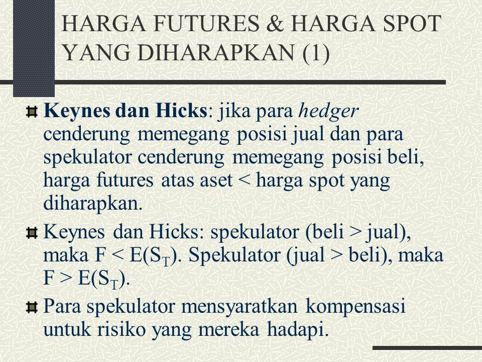 HARGA FUTURES & HARGA SPOT YANG DIHARAPKAN (1)