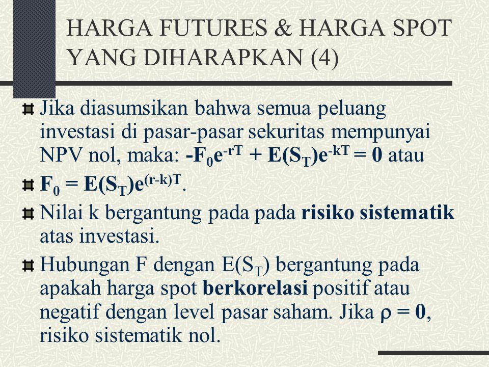 HARGA FUTURES & HARGA SPOT YANG DIHARAPKAN (4)