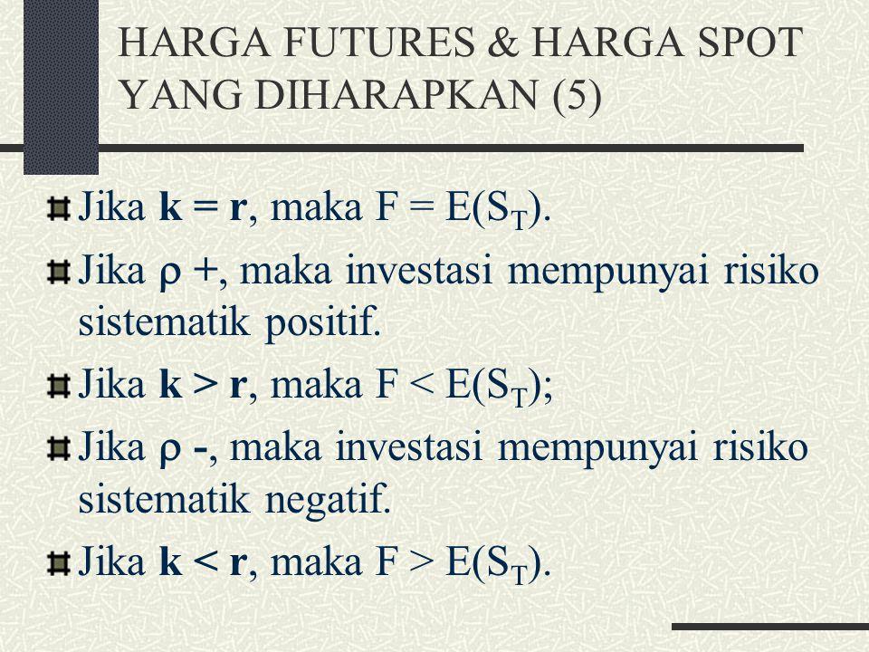 HARGA FUTURES & HARGA SPOT YANG DIHARAPKAN (5)