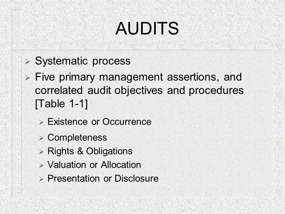AUDITS Systematic process