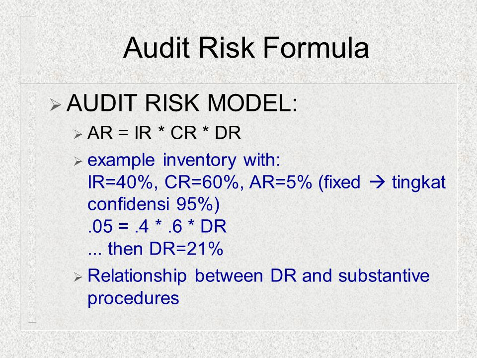 Audit Risk Formula AUDIT RISK MODEL: AR = IR * CR * DR