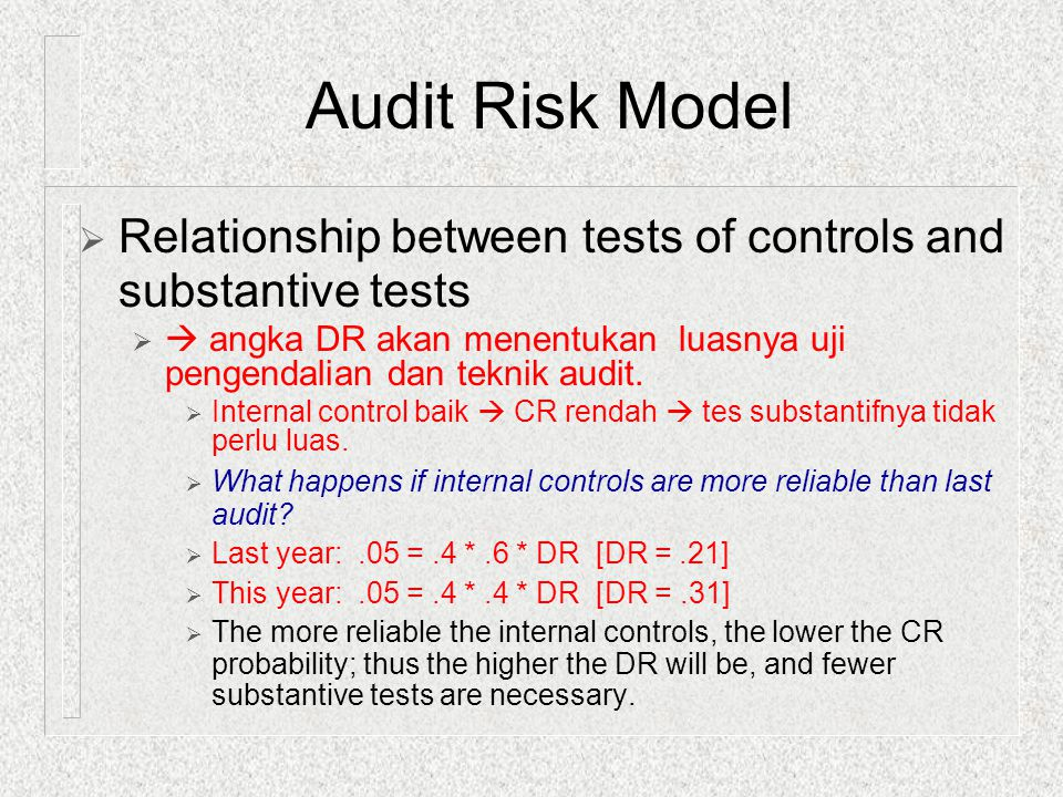 Audit Risk Model Relationship between tests of controls and substantive tests.