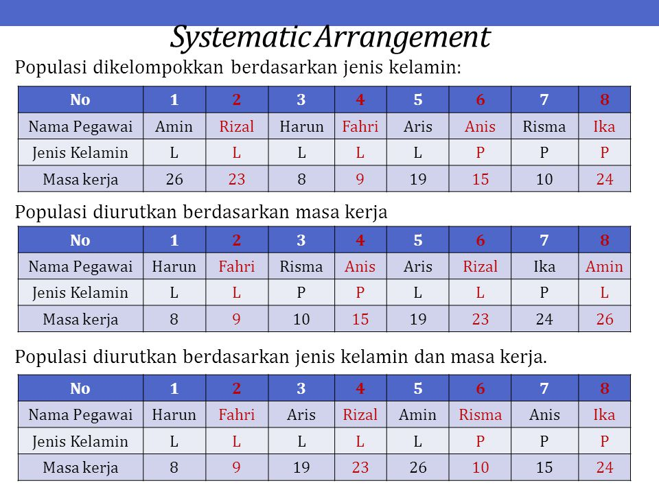 Systematic Arrangement