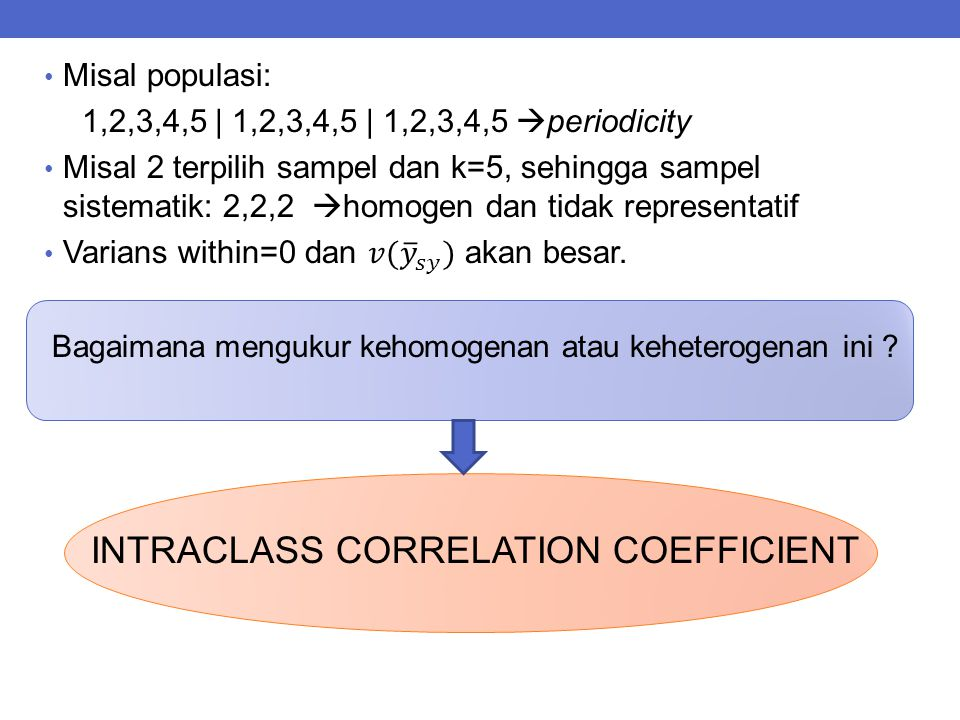 INTRACLASS CORRELATION COEFFICIENT
