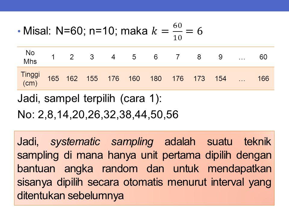 Jadi, sampel terpilih (cara 1): No: 2,8,14,20,26,32,38,44,50,56