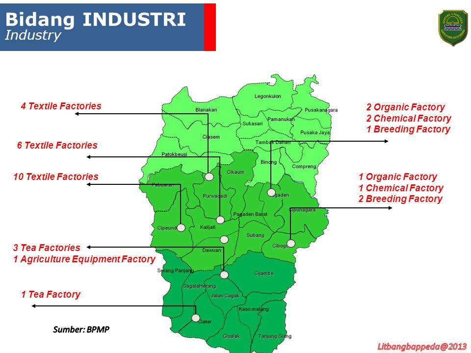 Bidang INDUSTRI Industry 4 Textile Factories 2 Organic Factory
