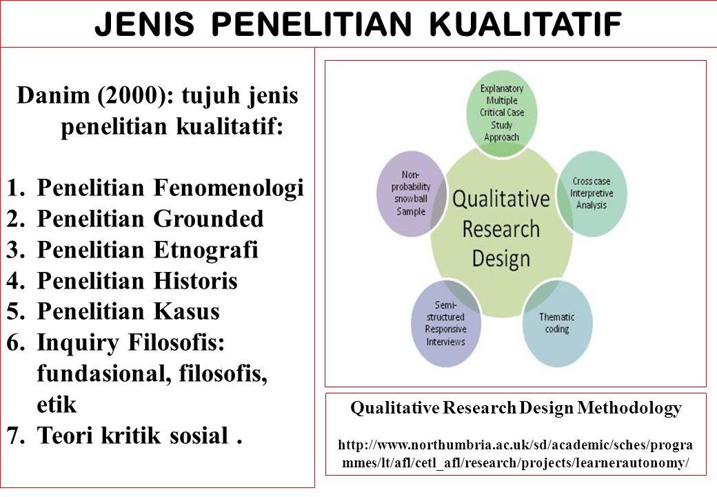 JENIS PENELITIAN KUALITATIF