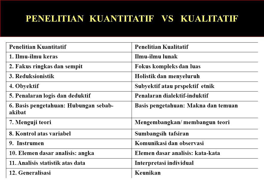 PENELITIAN KUANTITATIF VS KUALITATIF
