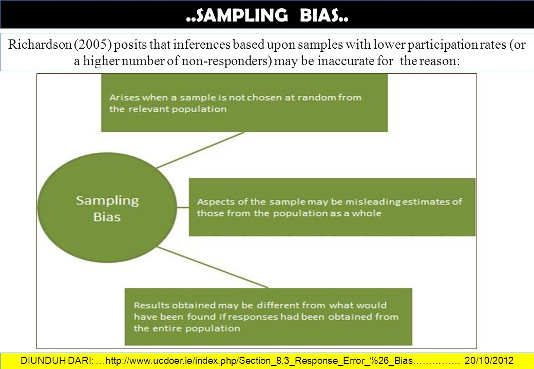 ..SAMPLING BIAS.. DATA DAN INFORMASI