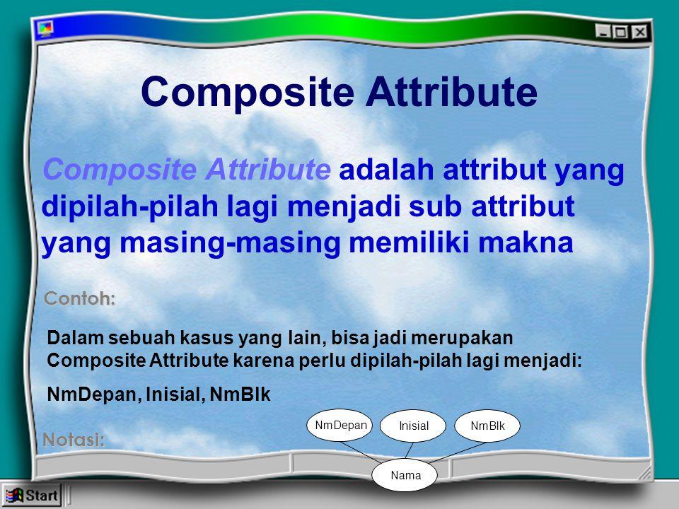 Composite Attribute Composite Attribute adalah attribut yang dipilah-pilah lagi menjadi sub attribut yang masing-masing memiliki makna.