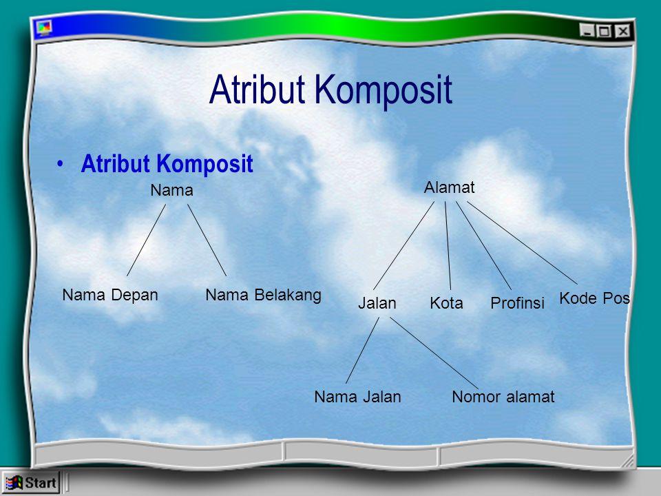 Atribut Komposit Atribut Komposit Nama Nama Depan Nama Belakang Alamat