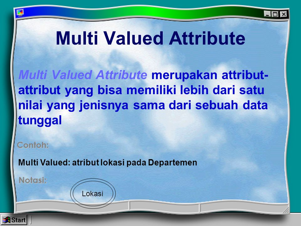 Multi Valued Attribute