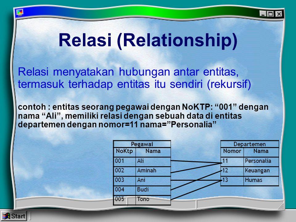 Relasi (Relationship)