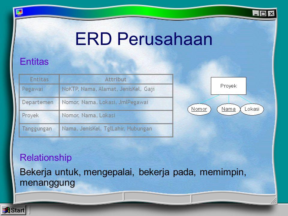 ERD Perusahaan Entitas Relationship