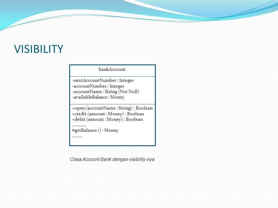 VISIBILITY bankAccount nextAccountNumber : Integer