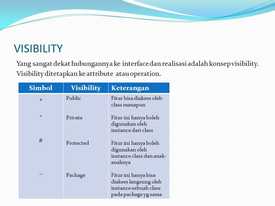 VISIBILITY Yang sangat dekat hubungannya ke interface dan realisasi adalah konsep visibility. Visibility ditetapkan ke attribute atau operation.