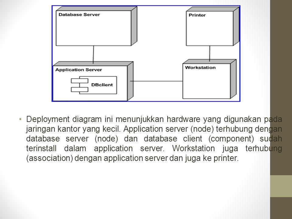 Deployment diagram ini menunjukkan hardware yang digunakan pada jaringan kantor yang kecil.