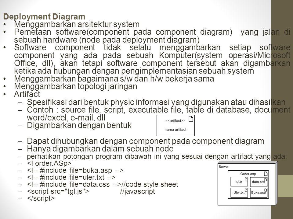 Menggambarkan arsitektur system