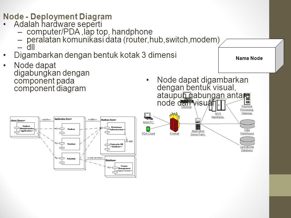 Node - Deployment Diagram Adalah hardware seperti