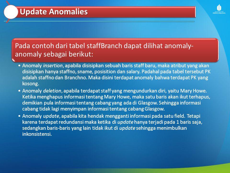 Update Anomalies Pada contoh dari tabel staffBranch dapat dilihat anomaly-anomaly sebagai berikut: