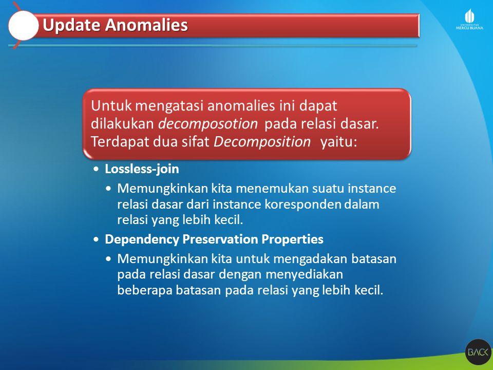 Update Anomalies Untuk mengatasi anomalies ini dapat dilakukan decomposotion pada relasi dasar. Terdapat dua sifat Decomposition yaitu: