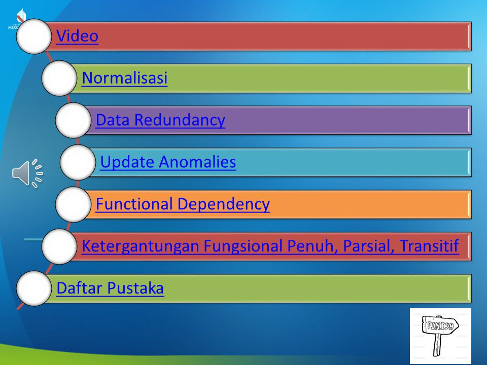 Video Normalisasi. Data Redundancy. Update Anomalies. Functional Dependency. Ketergantungan Fungsional Penuh, Parsial, Transitif.