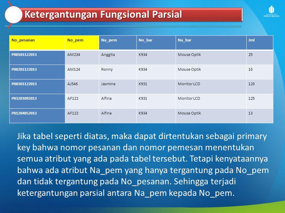 Ketergantungan Fungsional Parsial