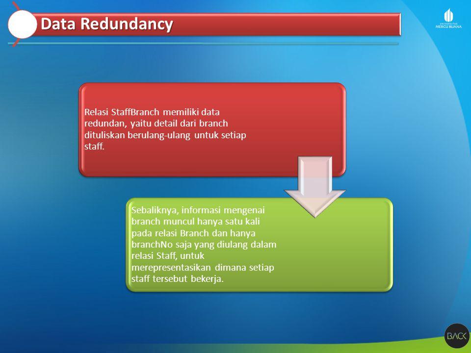 Data Redundancy Relasi StaffBranch memiliki data redundan, yaitu detail dari branch dituliskan berulang-ulang untuk setiap staff.