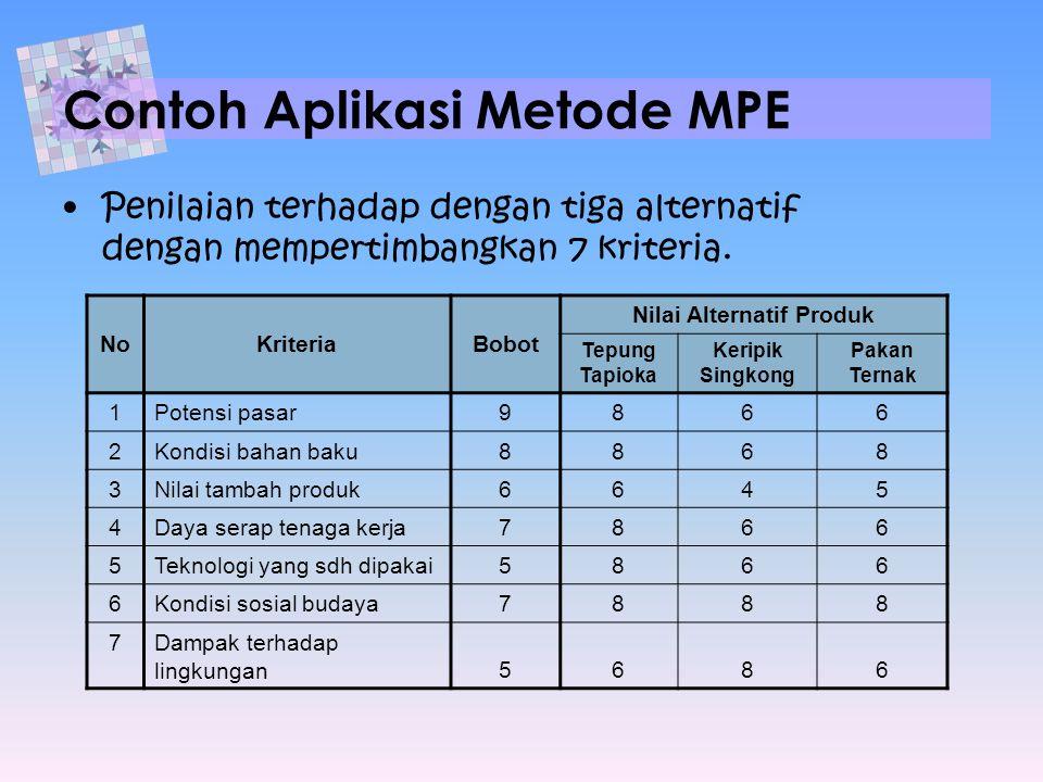 Contoh Aplikasi Metode MPE