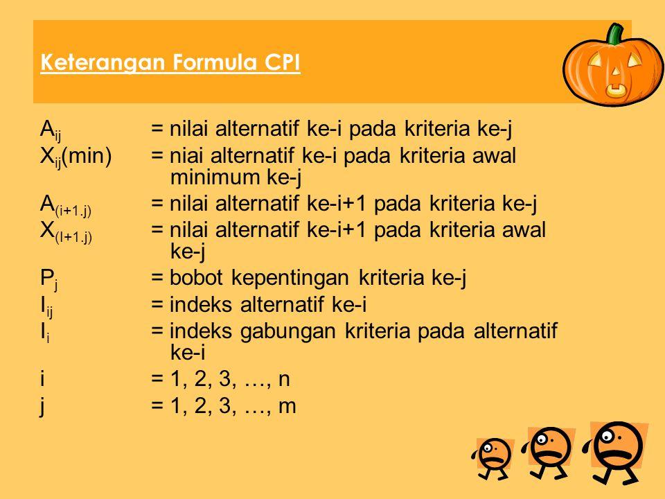 Keterangan Formula CPI